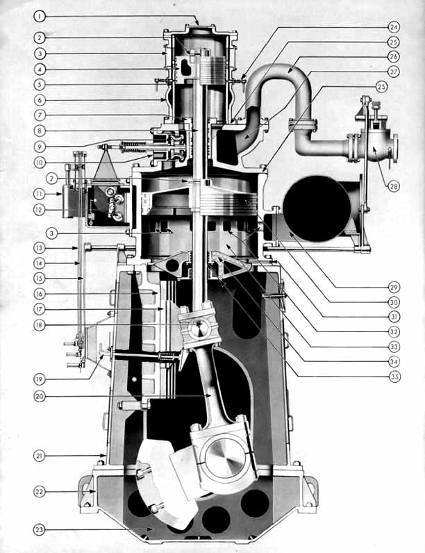 Diesel Generator Room Design: 1000+ Images About Steamboat Stuff On Pinterest